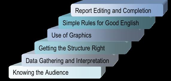 3.diagram